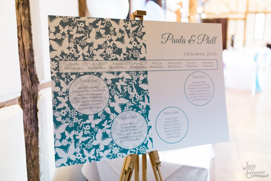 *Review* The Card Gallery – Table Plans